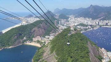 Spectacular view from Sugar Loaf Mountain